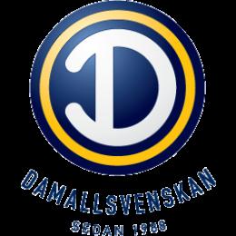 schweden 2 liga tabelle