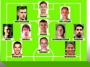 Podolski & Co: Wer wird Deutscher Fußball-Botschafter?