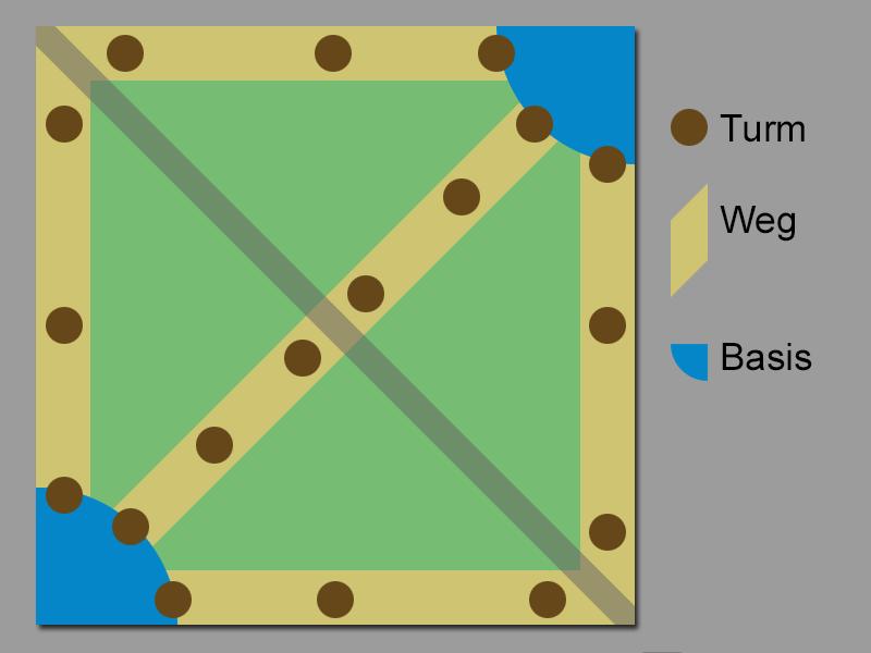 So sieht das Schema einer klassischen MOBA-Karte aus.