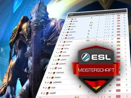 Die besten acht Spieler der Major Ladder qualifizieren sich für die ESLM.