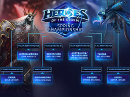 Welches Team gewinnt die Heroes of the Storm EU Regional Finals in Katowice?