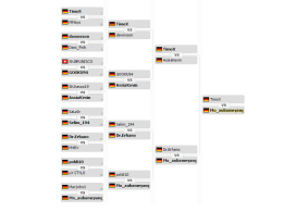 Die Spiele des zweiten FIFA 16-Cups im Überblick.