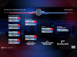 Der Turnierbaum der Halo WCS Playoffs.