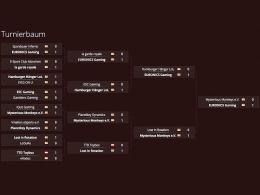 Die Spiele des vierten League of Legends-Cups im Überblick.