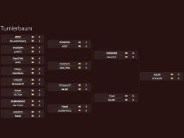 Die Spiele des vierten FIFA 16-Cups im Überblick.