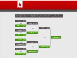 Der Turnierbaum des sechsten kicker eSport FIFA 16 Cups!