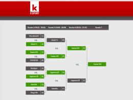 Der Turnierbaum des ersten kicker eSport FIFA 16 Cups der Season One!