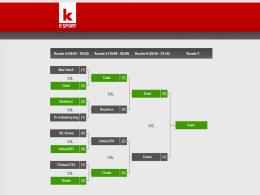 Der Turnierbaum vom dritten Saison-Cup in FIFA 16.