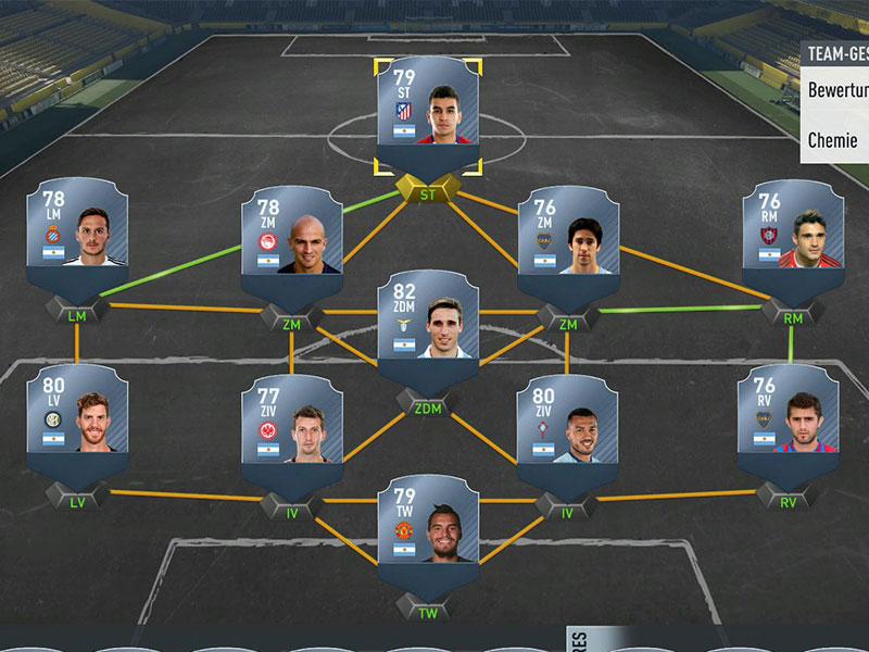 gute hybrid teams fifa 17