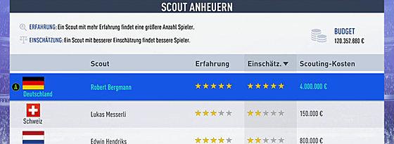 Habt ihr die finanziellen Mittel: Holt den teuren Scout.