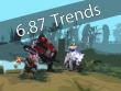 Wir zeigen Euch die Trends von Patch 6.87!