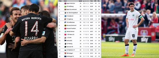 Bayern cool, Hannover zittrig: Wie endet die Saison?