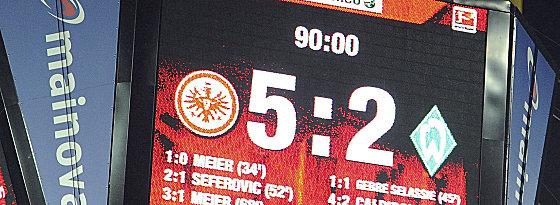 Eintracht-Offensivpower in Zahlen ausgedrückt.