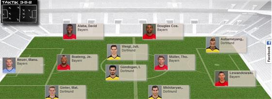 Die kicker-User haben gewählt: So sieht die Top-Elf der Hinrunde aus.