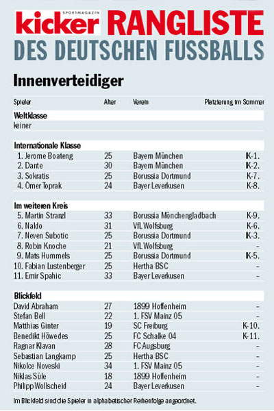 Fußball Borussia Dortmund 2004/05 1.Bundesliga Bayer 04 Leverkusen