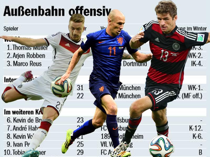 Marco Reus, Arjen Robben & Thomas Müller