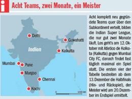 Übersicht der Teams und des Spielsystems der Indian Super League.