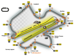 Der Sepang International Circuit
