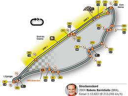 Circuit Gilles Villeneuve in Kanada