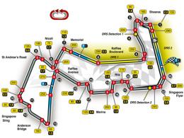 Der Marina Bay Street Circuit in Singapur