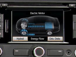 VW Jetta Anzeige der Energieflüsse